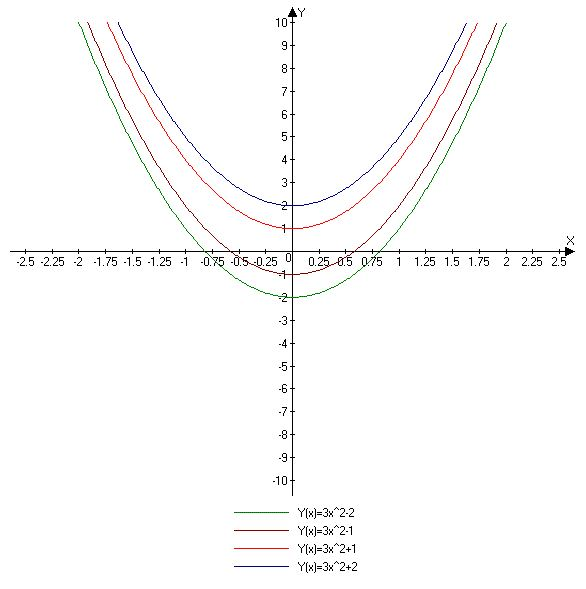 Stewart Calculus 7e Solutions Chapter 3 Applications of