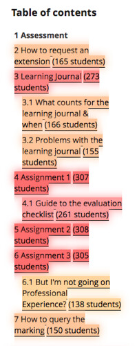 EDC3100 Assessment contents by student