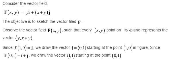 Stewart-Calculus-7e-Solutions-Chapter-16.1-Vector-Calculus-4E