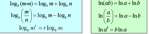 Logarithmic-Equations-1