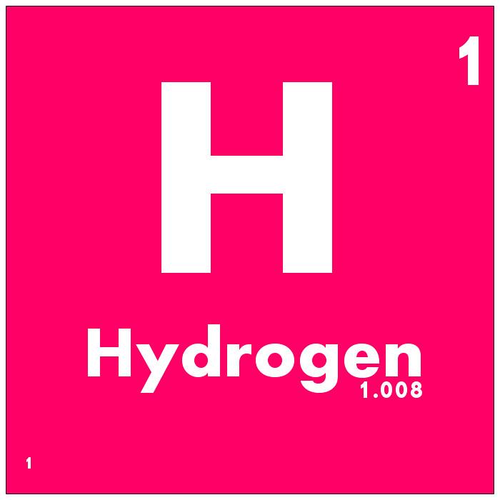 H Symbol Periodic Table