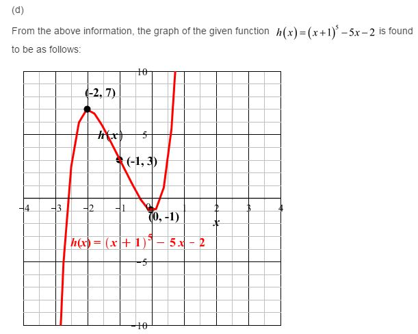 stewart-calculus-7e-solutions-Chapter-3.3-Applications-of-Differentiation-33E-4