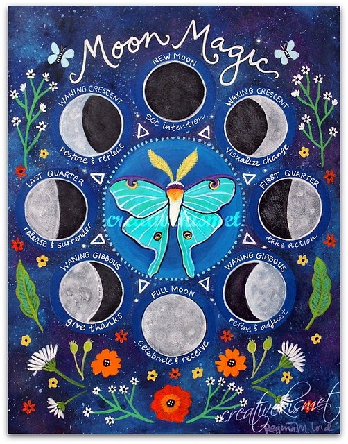 Moon Art by Regina Lord