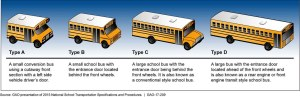 Figure 1: Types of School Buses | This image is excerpted fr… | Flickr