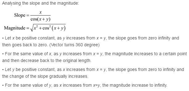 Stewart-Calculus-7e-Solutions-Chapter-16.1-Vector-Calculus-14E-2