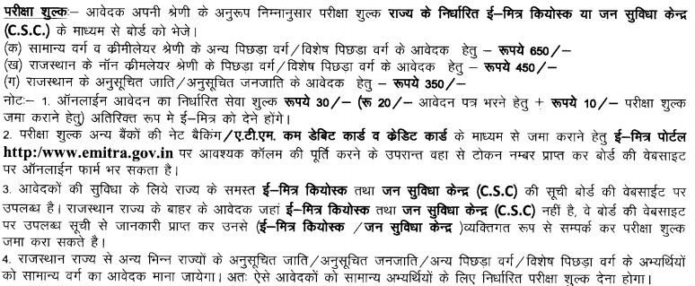 Rajasthan Patwari Recruitment Application Fee