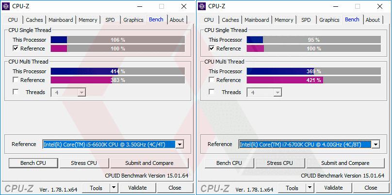 CPU-Z-Bench--3.8-GHz-2133-MHz-1.128v