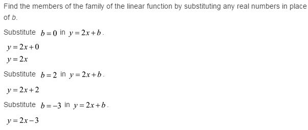 stewart-calculus-7e-solutions-Chapter-1.2-Functions-and-Limits-5E-1