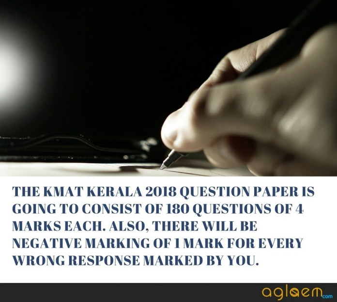 KMAT Kerala 2018 Question Paper