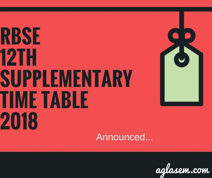 RBSE 12th Supplementary Time Table 2018