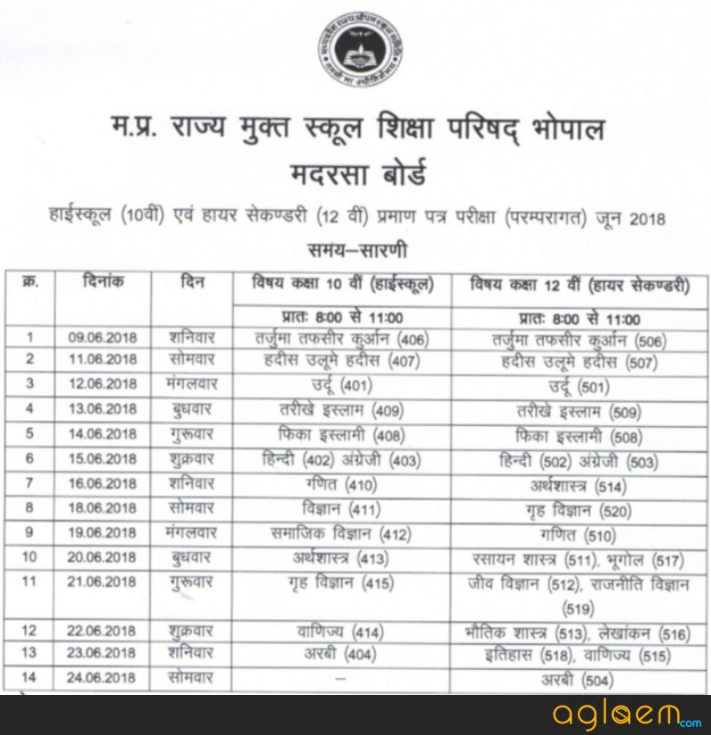 MP Madarsa 10th Time Table June