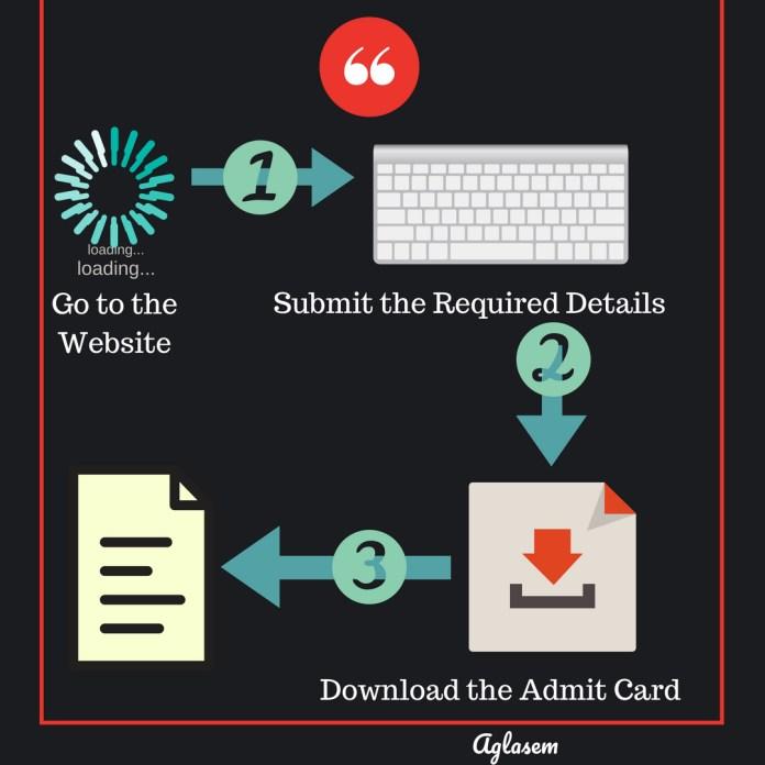 Assam HSLC Admit Card 2019