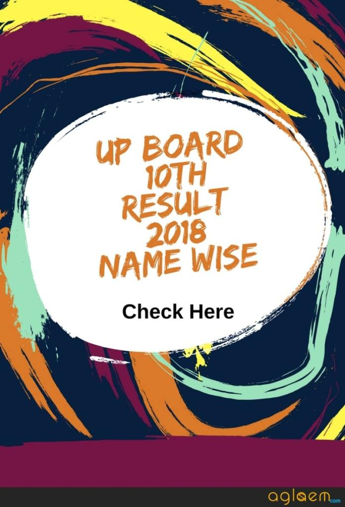 UP Board Class 10th Result Name wise