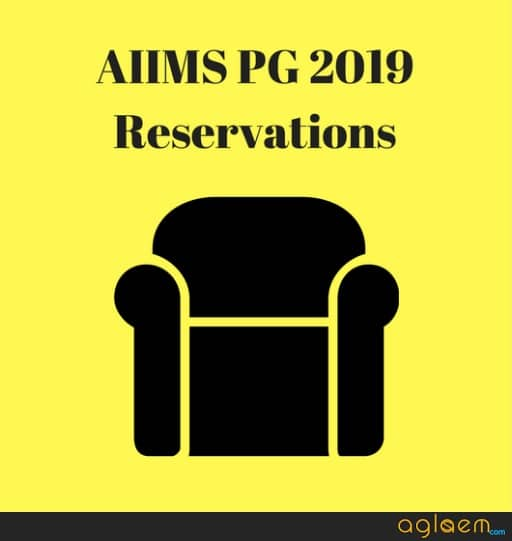 AIIMS PG 2019: Exam Date, Registration, Exam Pattern, How To Prepare