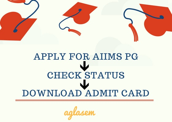 AIIMS PG 2019 Admit Card: Date   October / November 2018; Download Here