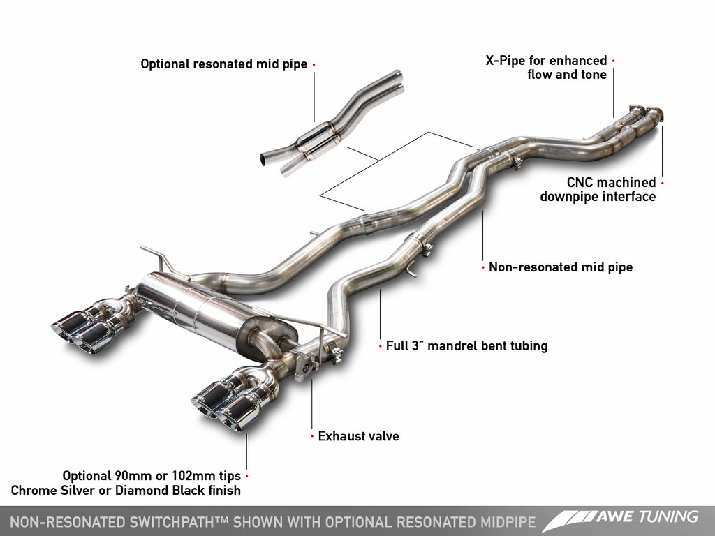 Awe Tuning F8x M4 Switchpath Exhaust