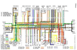 VS 1400 Wiring Diagram | This is a colored wiring diagram