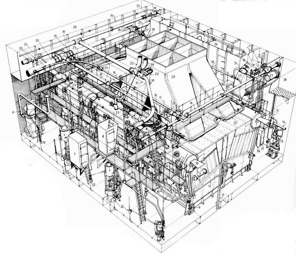 Hms Dreadnought Boiler Room C