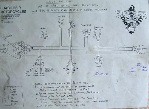 Ariel Amp Bsa Wiring Loom