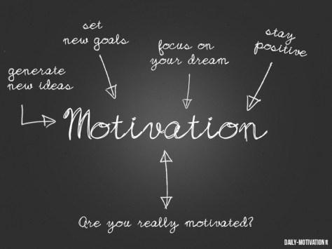 「motivation」の画像検索結果