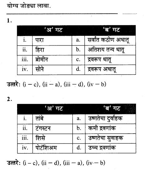 maharastra-board-class-10-solutions-science-technology-understanding-metals-non-metals-64