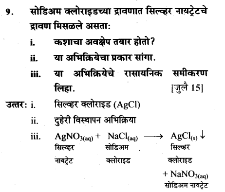 maharastra-board-class-10-solutions-science-technology-magic-chemical-reactions-87