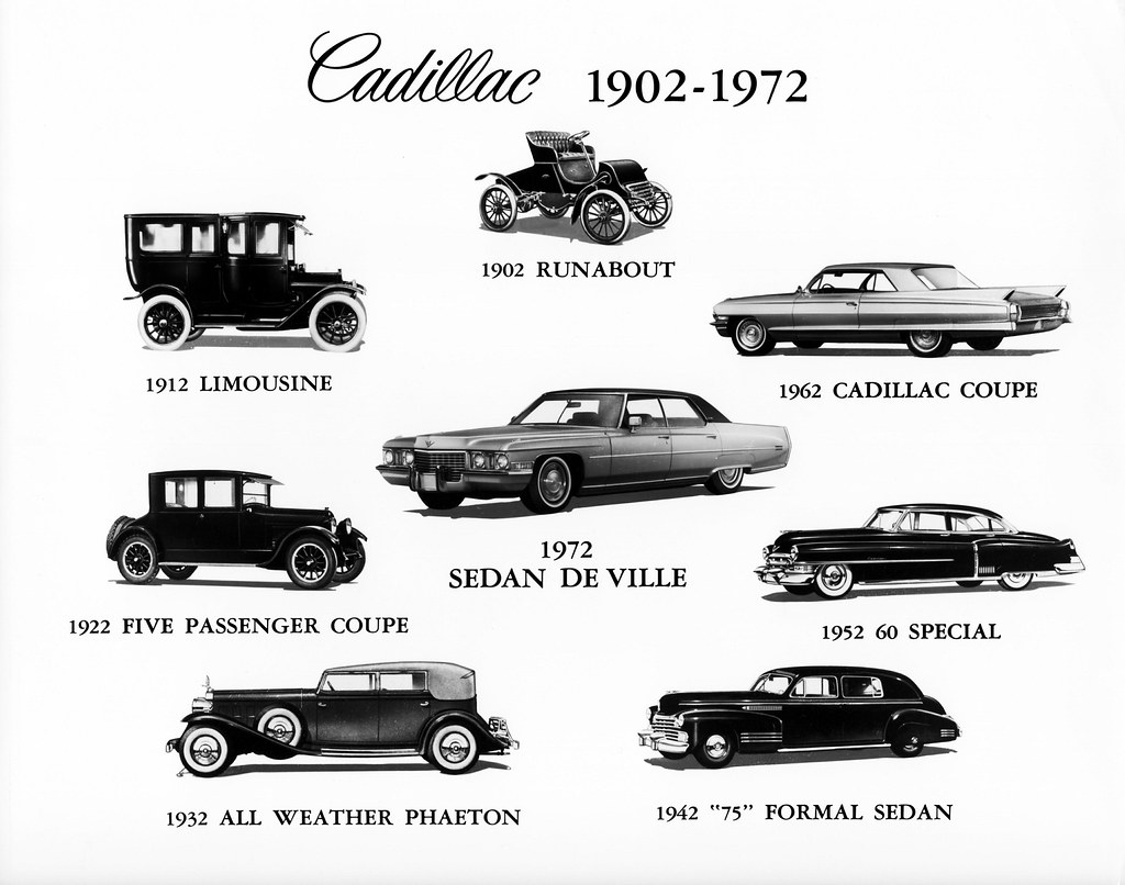 Cadillac Evolution To