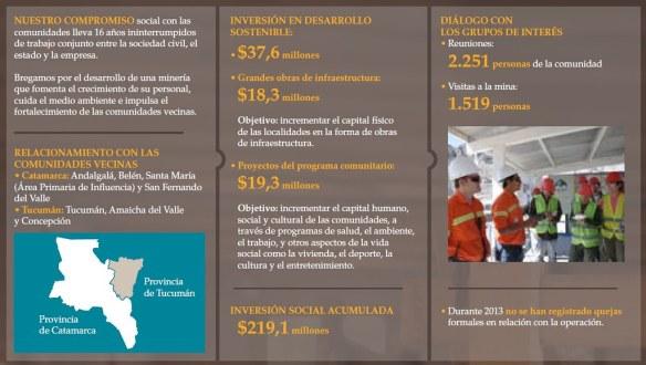 Inversión en Desarrollo Sostenible