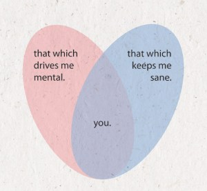 love venn diagram | dave king | Flickr