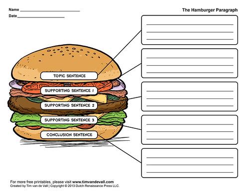 hamburger paragraf