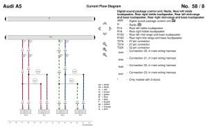 Audi B8 Wiring Diagram | Wiring Library