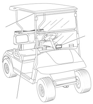 EZGo RXV Diagram  Front Ortho | Diagram of EzGo RXV