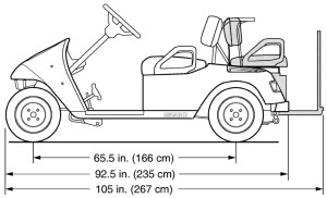EZGo RXV Diagram  Side View | Diagram of EzGo RXV Electric… | Flickr