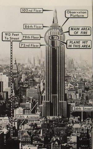 1940s NEW YORK CITY vintage photo and diagram of where air