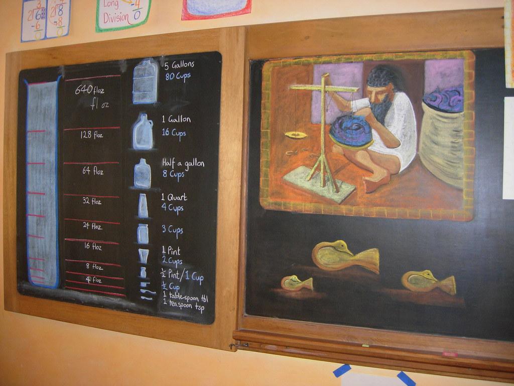 3rd Grade Measurement Chalk Drawing