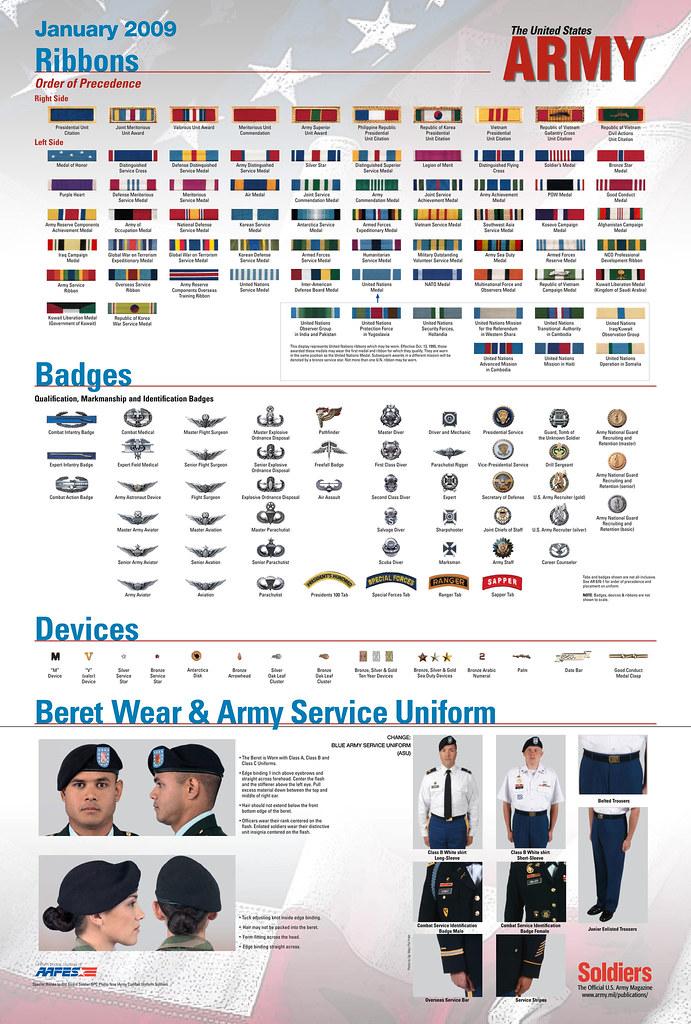 Black And White Army Badge Ranger
