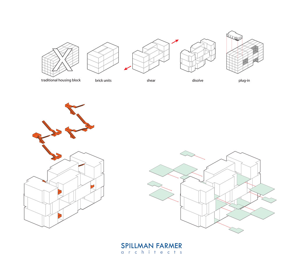 Housing Concept Diagram