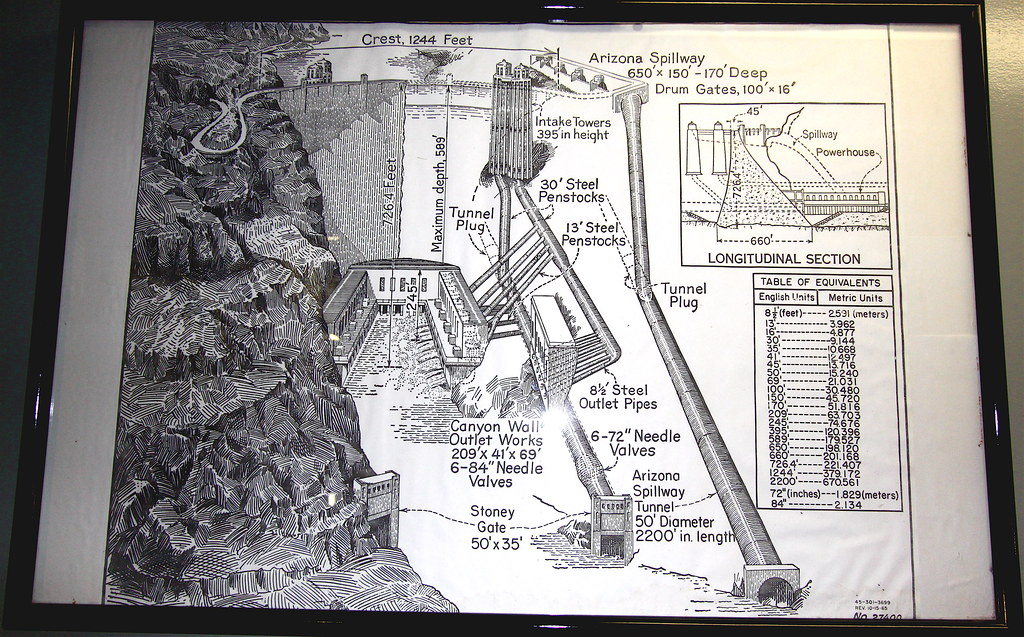 Schematic Diagram Of Hoover Dam Power Plant And Penstocks