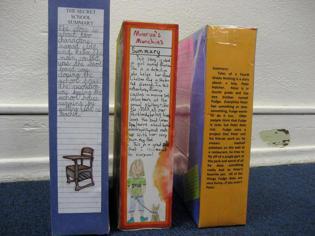 Biography Book Report Template Cereal Box