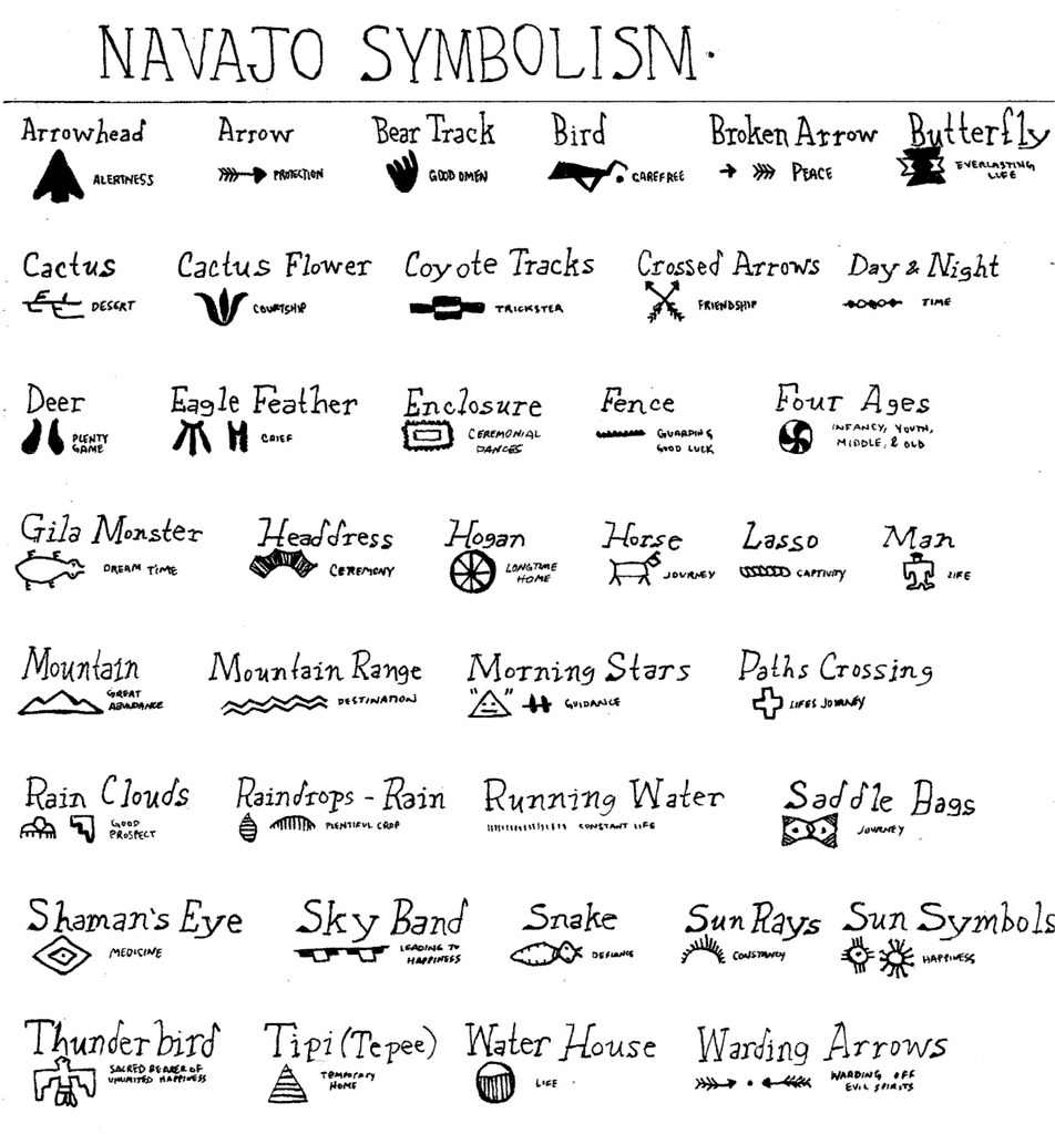 Navajo Symbols And Their Meanings