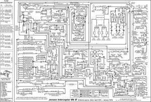 Jensen Interceptor III HSeries Wiring Diagram   Sandro