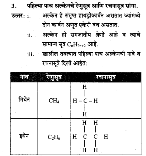 maharastra-board-class-10-solutions-science-technology-amazing-world-carbon-compounds-36