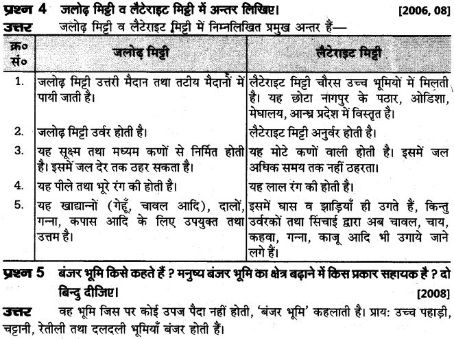 UP Board Solutions for Class 10 Social Science