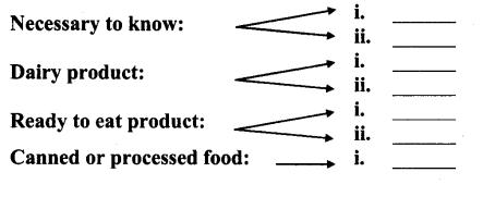 maharashtra-board-class-10-solutions-for-english-reader-quick-fix-food-7