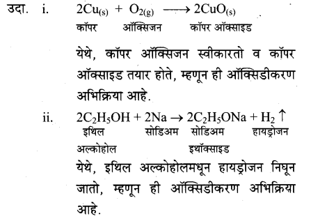 maharastra-board-class-10-solutions-science-technology-magic-chemical-reactions-18