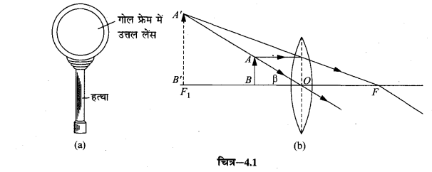 UP Board Solutions for Class 10 Science सूक्ष्मदर्शी एवं