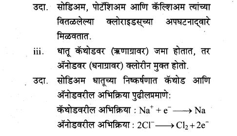 maharastra-board-class-10-solutions-science-technology-understanding-metals-non-metals-40