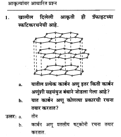 maharastra-board-class-10-solutions-science-technology-amazing-world-carbon-compounds-59