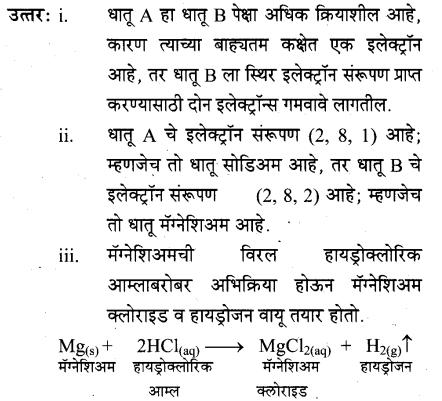maharastra-board-class-10-solutions-science-technology-understanding-metals-non-metals-86