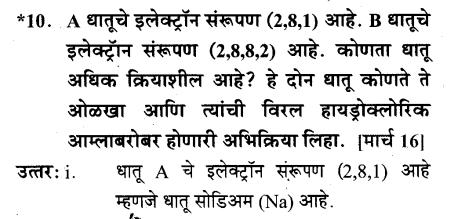 maharastra-board-class-10-solutions-science-technology-understanding-metals-non-metals-83